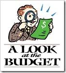 PCSO Budget