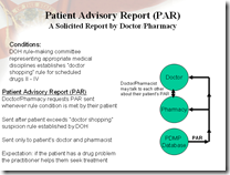 Patient Advisory Report_chart002