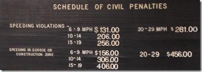 pinellas speeding fines8