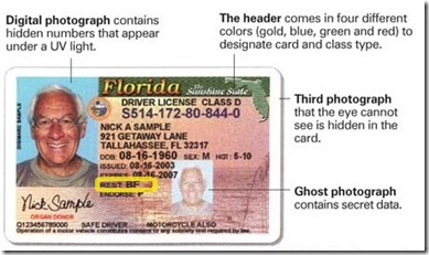 cost to reinstate florida drivers license